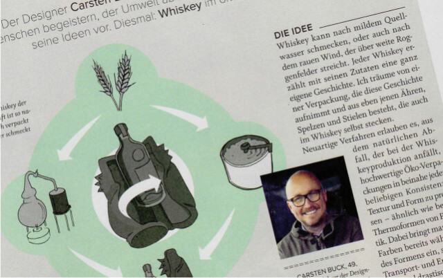 Magazin enorm: Wunschprodukte 2015-image